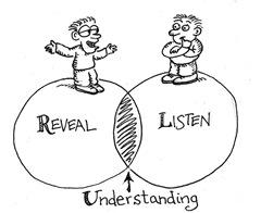 El entendimiento: una conversación